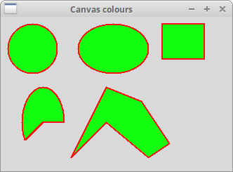 Drawing in Tkinter - lines, shapes, colours, text, image