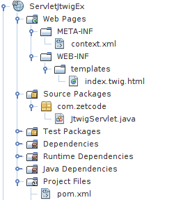 Jtwig servlet project structure in NetBeans