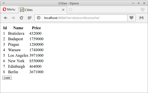 Rendering JSON data from Servlet with Mustache
